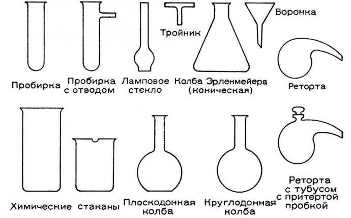 Химия и Химики № 6 2011. Химия для любознательных. Основы химии и